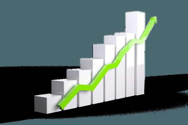 Unternehmensbewertung bei Aktien