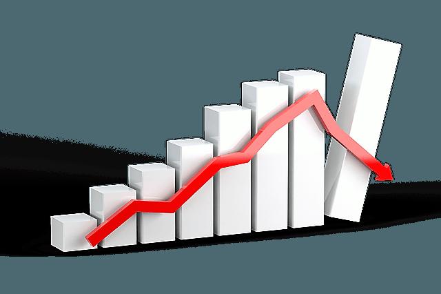 Angst vorm Börsencrash muss historisch gesehen nicht sein